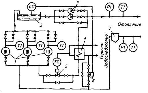 12 – Функциональная схема