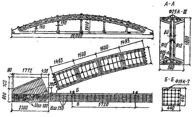 Конструирование железобетонные арки требования к железобетонным поверхностям
