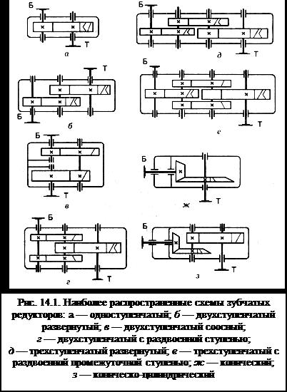 Редуктор схема и описание
