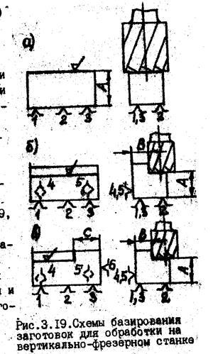 схемы базирования шестерни