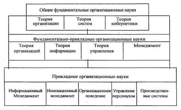 схемы (рисунок 1):