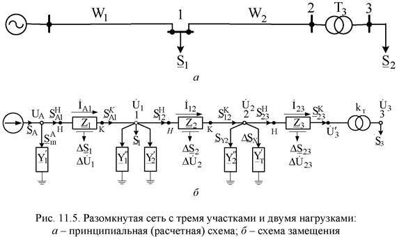 Схемы замещения трансформаторов при расчетах электрических сетей