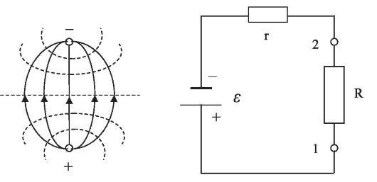 Токовый диполь