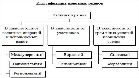Валютные рынки и валютные операции hondamotor