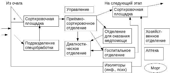 Валютный курс (ВК)