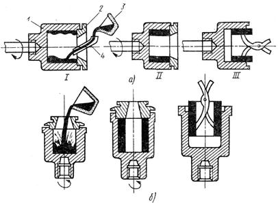 Схемы процесса литья