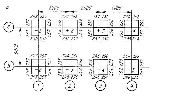 Исполнительная схема металлоконструкций колонн4