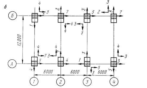 Исполнительная схема отклонение колонн