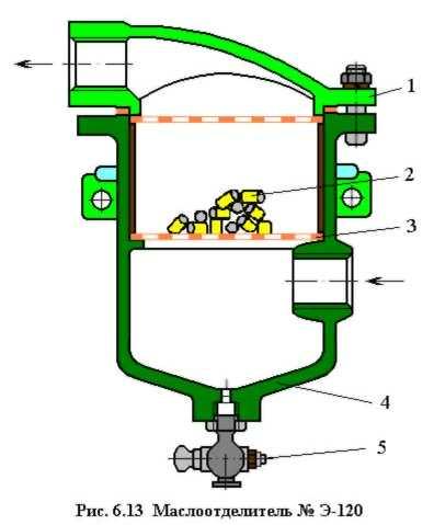 Маслоотделитель для компрессора
