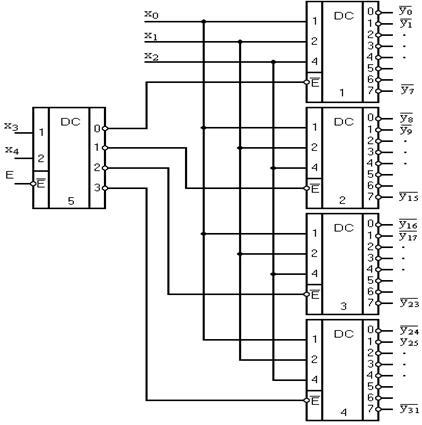 Структурная схема дешифратора