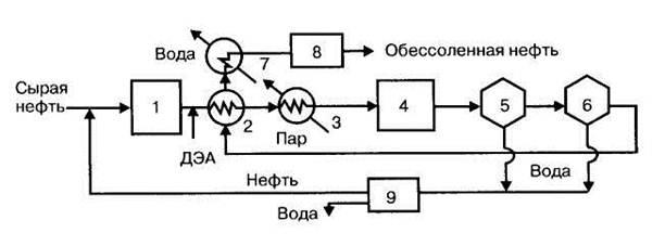 принципиальная схема ЭЛОУ.