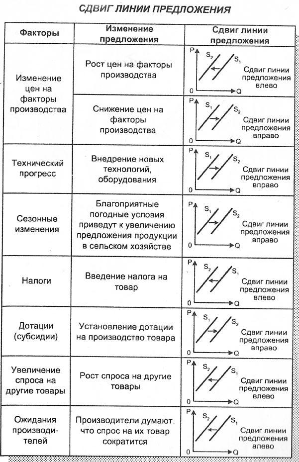 http://ok-t.ru/studopediaru/baza4/138294727307.files/image035.jpg