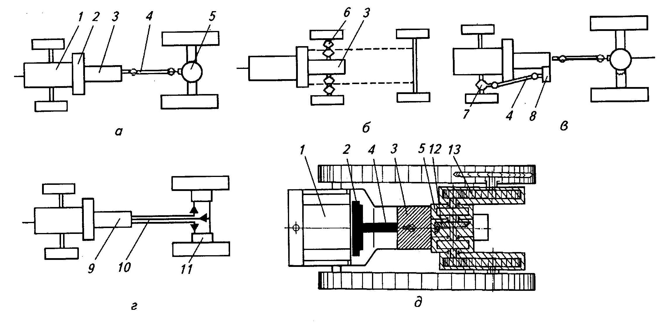 газ 31105 схема дифференциала