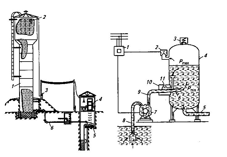 86 – Водонапорная башня