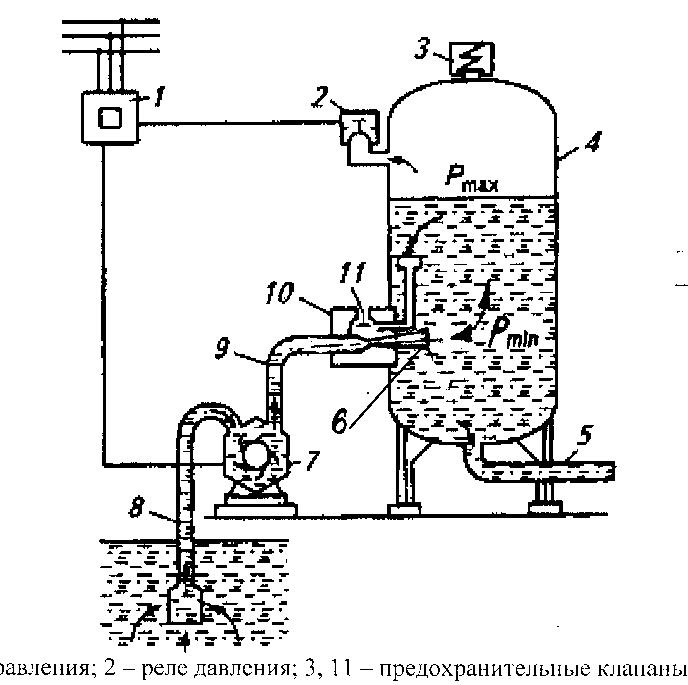 10 – струйный регулятор