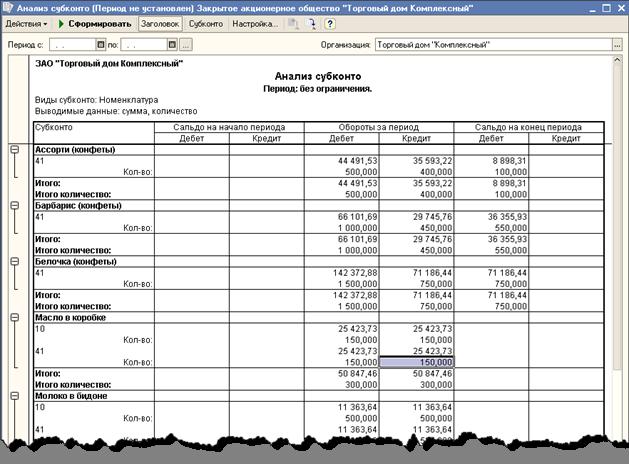 Как сделать анализ счета по субконто