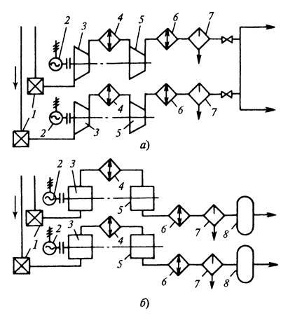 Схема компрессорной станции: