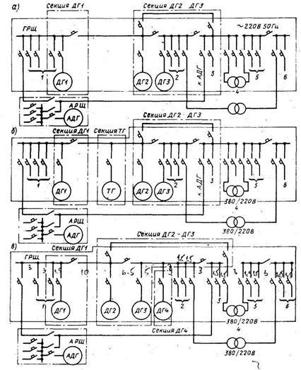Структурные схемы судовых
