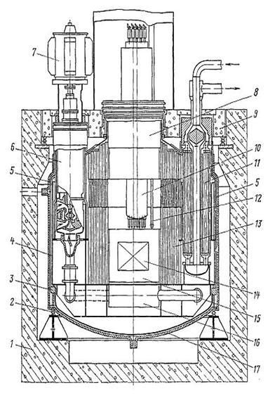 Схема реактора БН-600: