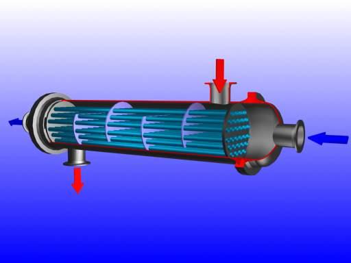 Теплообменные аппараты на судне что такое теплообменник к ферроли