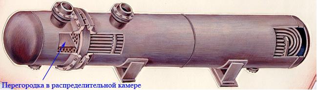 Для чего предназначен кожухотрубный теплообменник чертежи самодельных котлов теплообменник из трубы