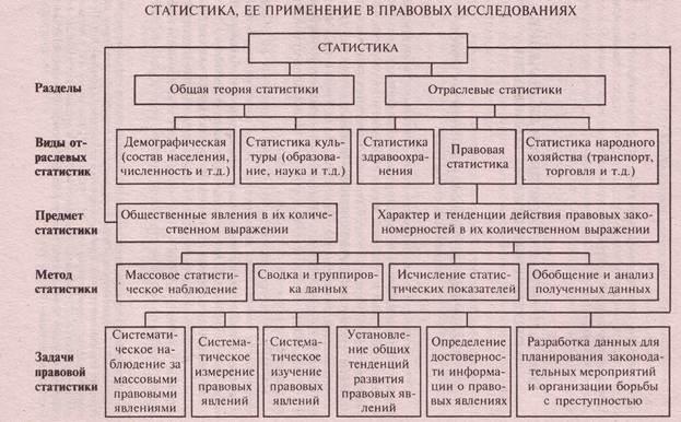 Таблица нормы права и норм морали