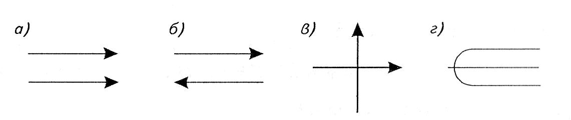 Схемы потоков теплоносителей
