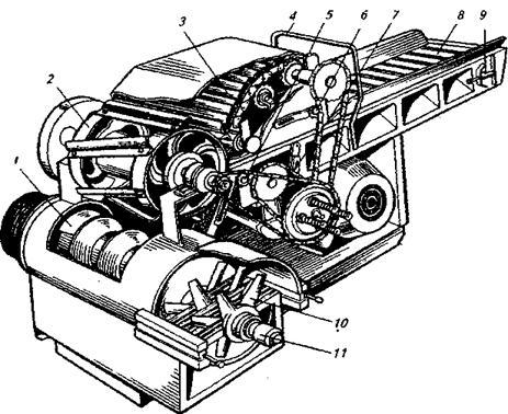 Измельчитель ИКВ-Ф-5А (рисунок