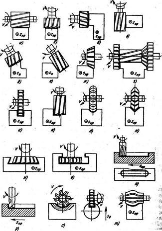 Рисунок 14 - Схемы обработки