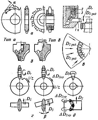 Рисунок 18.2 Схемы обработки и