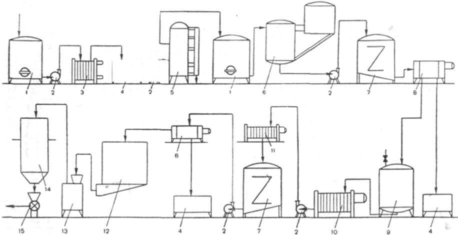 Рисунок 9.18 – Схема