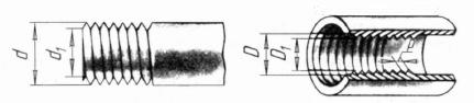 Условное обозначение резьбы на чертеже гост