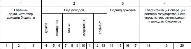 Образец платежного поручения по перечислению алиментов