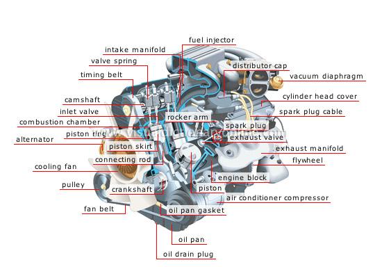 Kubota Engines Parts Catalog Repair Manual Kubota