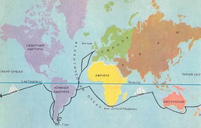 Теорія Чарльза Дарвіна