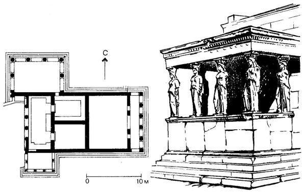 Храм Эрехтейон в Афинском