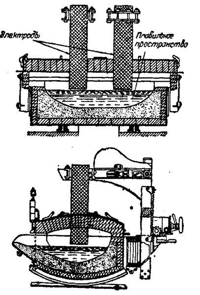 Первая печь Эру была построена