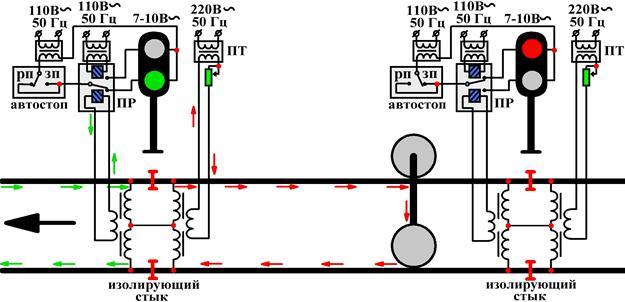 Схема замещения кодовой рельсовой цепи