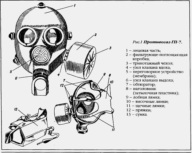 Инструкция К Применению Фильтрующих Противогазов