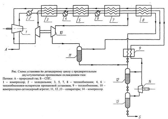 Уплотнения теплообменника Funke FP 04 Тамбов