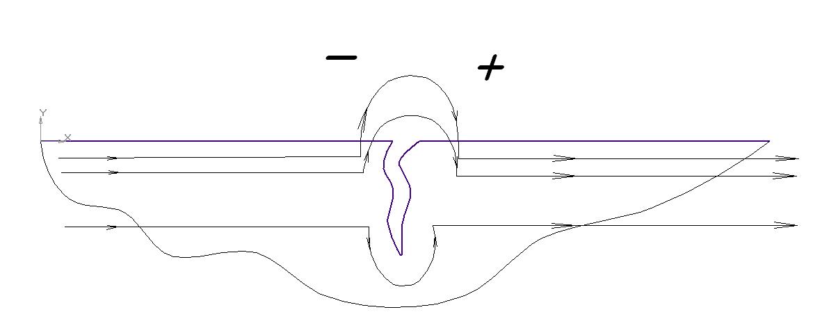 Рисунок 1- Схема возникновения