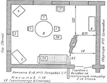 схема места происшествия убийство образец