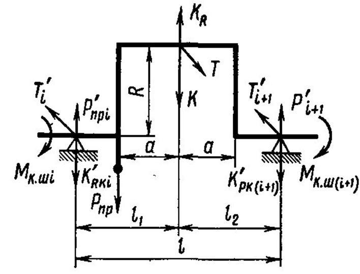 Рис. 3 - Расчетная схема