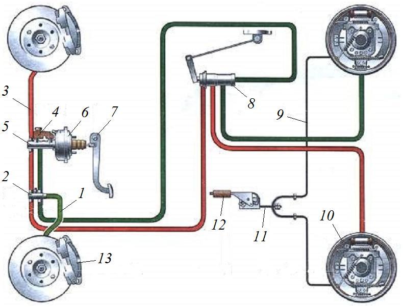 Как устроена тормозная система в шевроле нива?