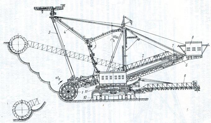 Конструктивная схема роторного