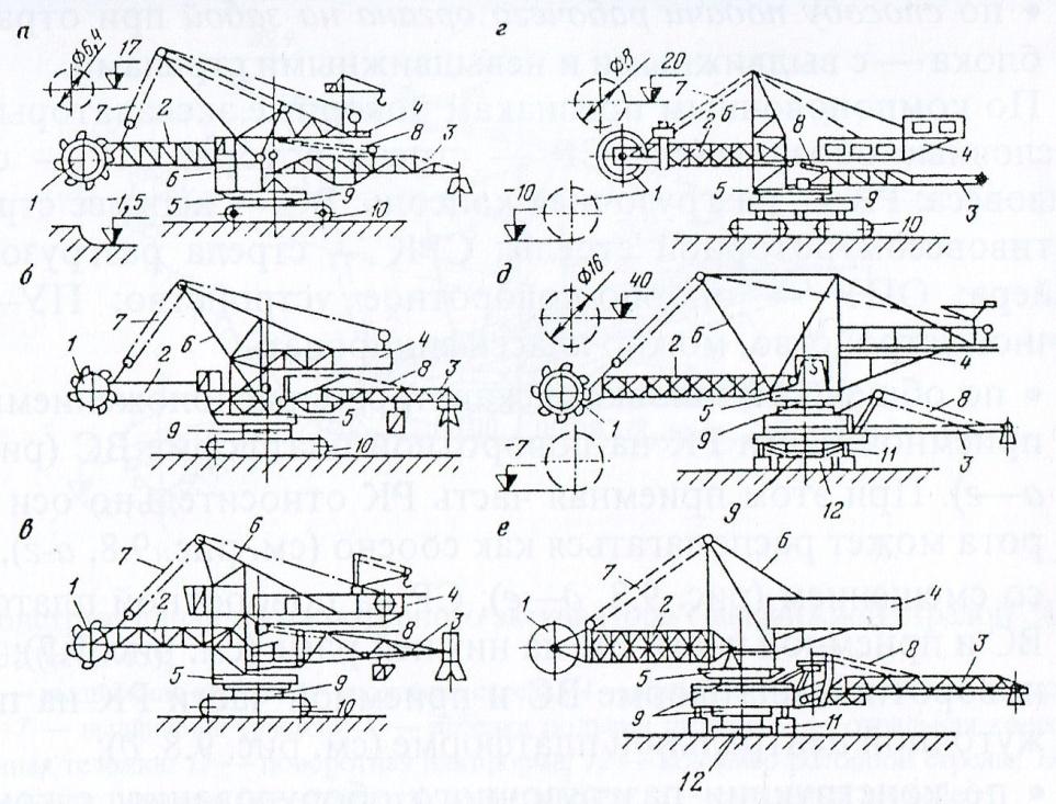 Схемы роторных экскаваторов: