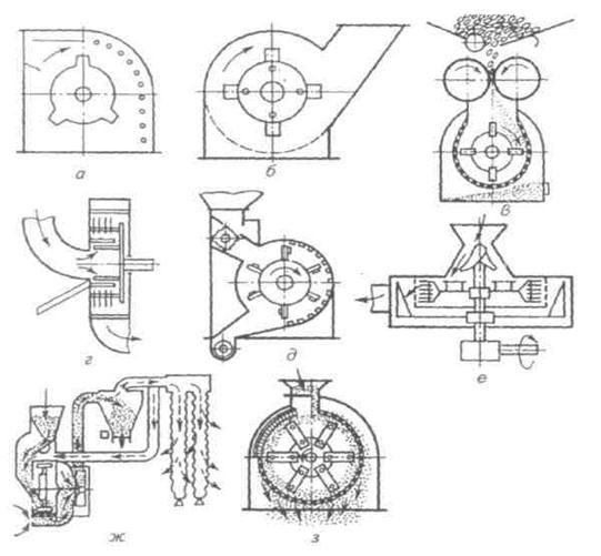 Типичные схемы молотковых