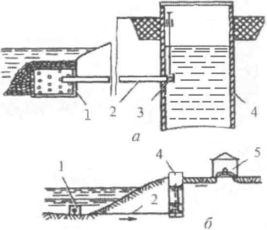 Схемы водозаборов из