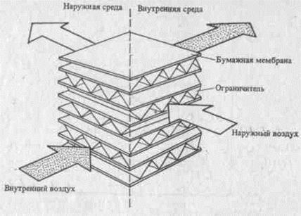 Пластинчатый рекуперативный теплообменник Уплотнения теплообменника Tranter GD-016 P Уссурийск