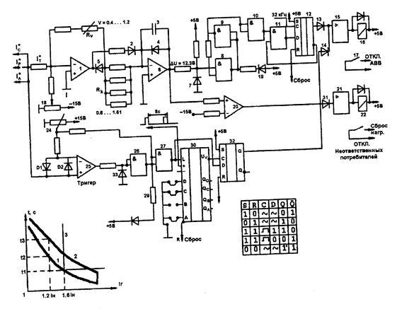 Рисунок 22 – Электронная схема